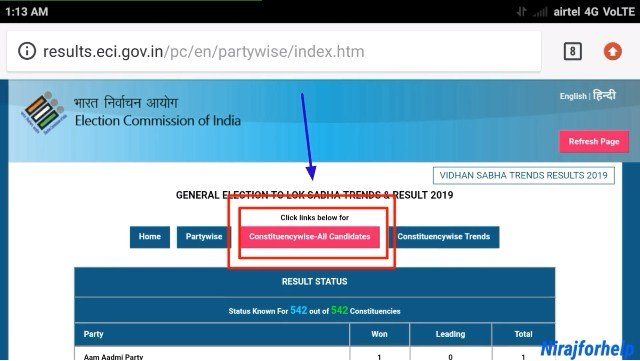 Click on Constituency wise All Candidates