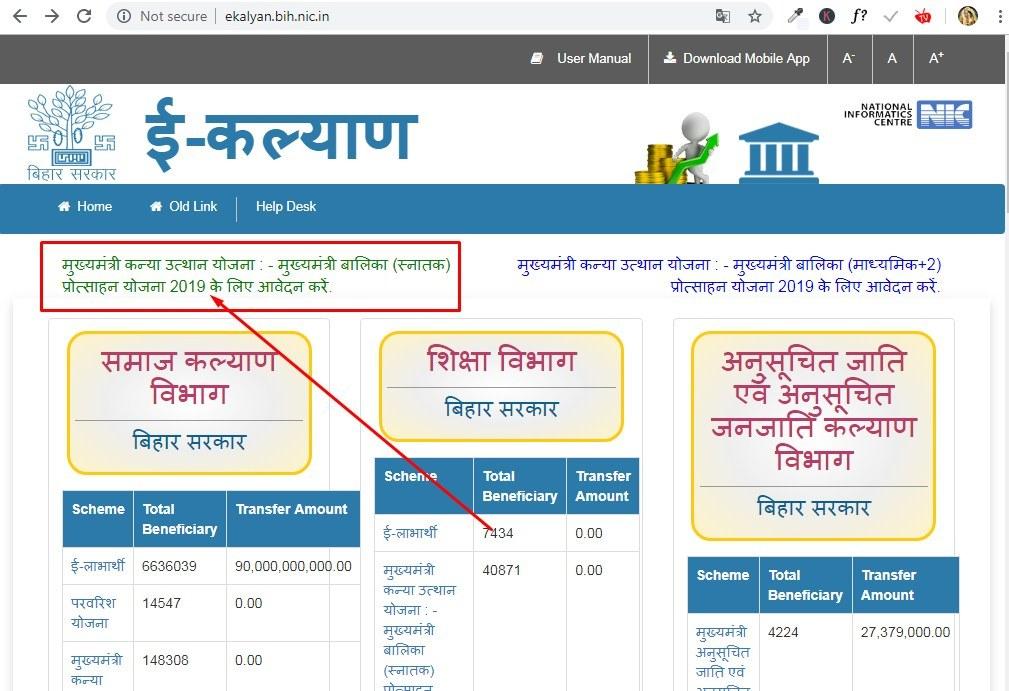 Apply for 10th Pass Mukhyamantri Balak Balika Protsahan Yojana Official Website