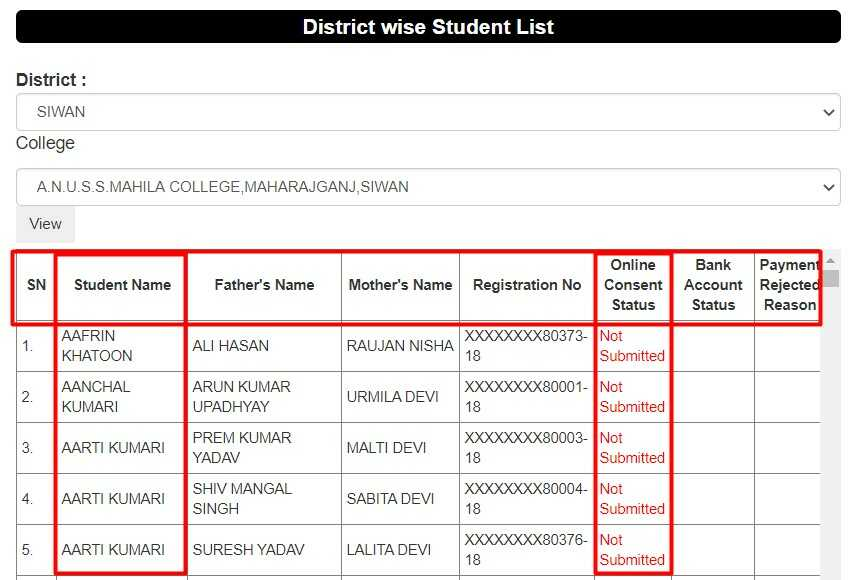 List of Candidate who are eligible for 12th pass kanya uthhan yojana bihar