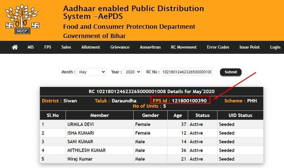 Aadhar Enable Public Distribution System Bihar