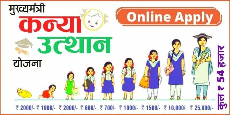 मुख्यमंत्री कन्या उत्थान योजना ऑनलाइन अप्लाई बिहार