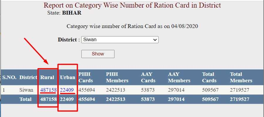 Select Your Area as Rural of Urban for Bihar New Ration Card List