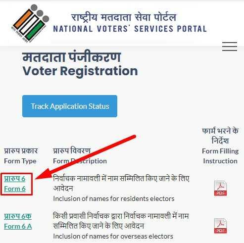 प्रारूप 6 Form 6 voter id card me naya naam jodne ke liye