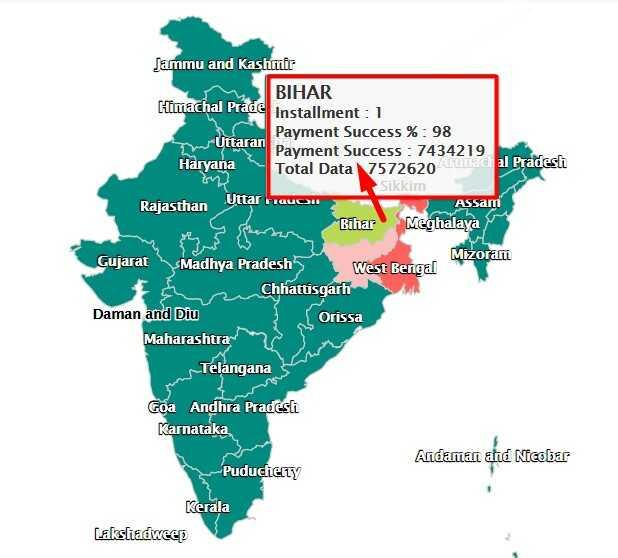 PM Kisan Samman Nidhi Yojana List Bihar