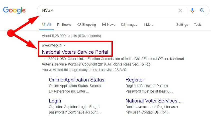 Search Result for NVSP Keyword in Google