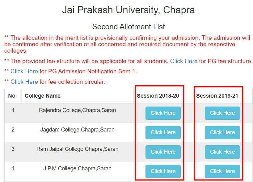 JP University 2nd Merit List of PG