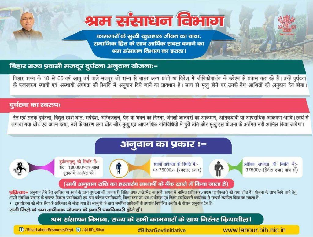 बिहार राज्य प्रवासी मजदुर दुर्घटना अनुदान योजना  Bihar Labour Accident Grants Scheme