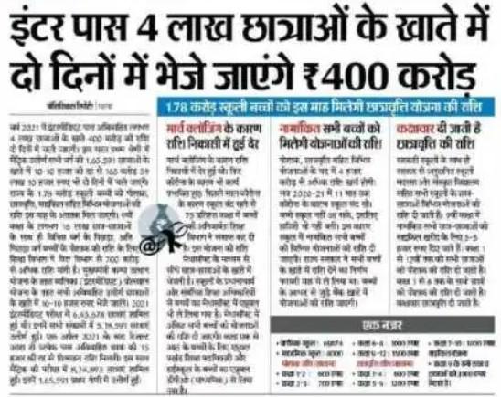 E Kalyan Bihar 12th Ka Paisa Kab Milega इंटर पास का पैसा कब मिलेगा